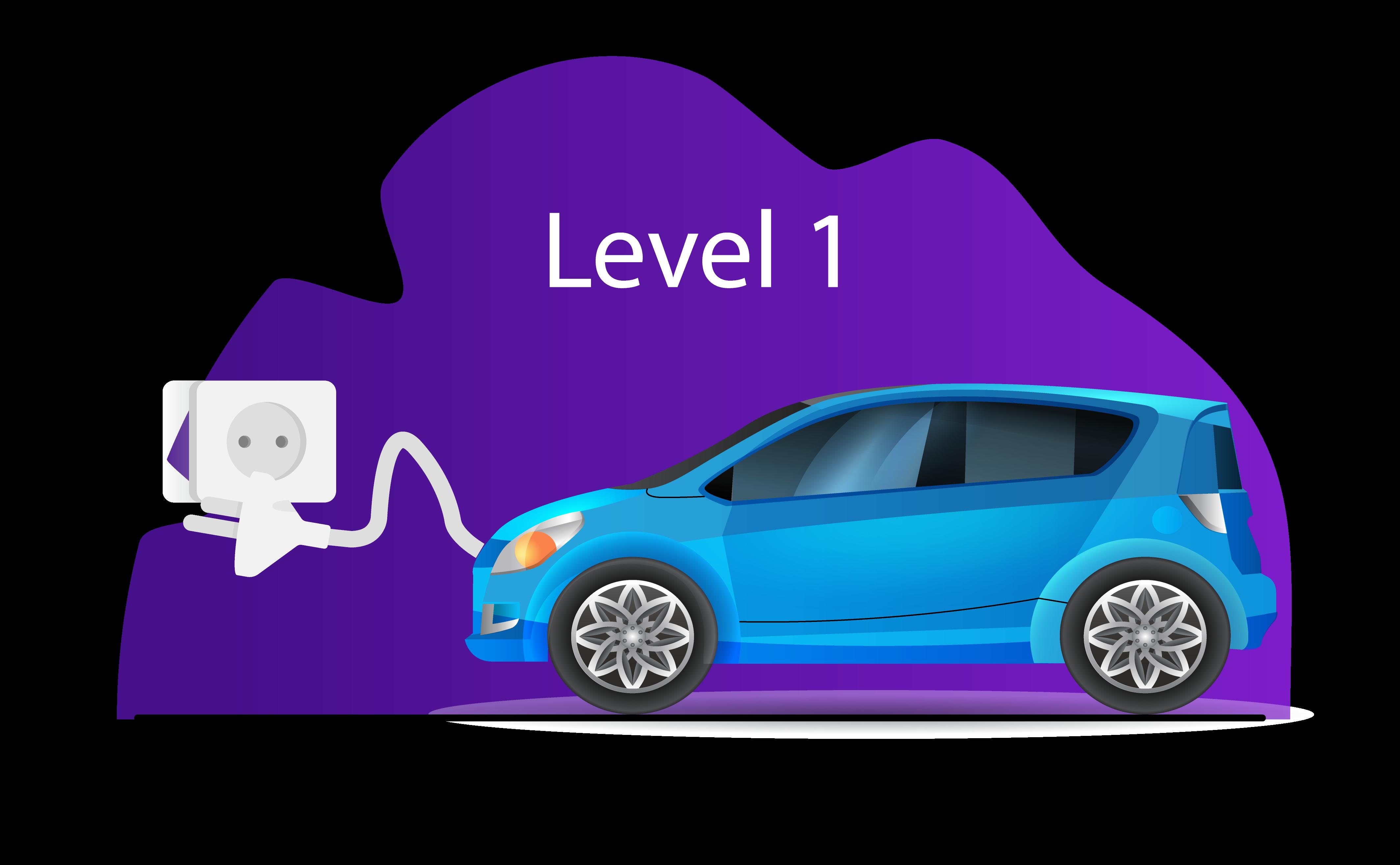 Level 1 charging EV