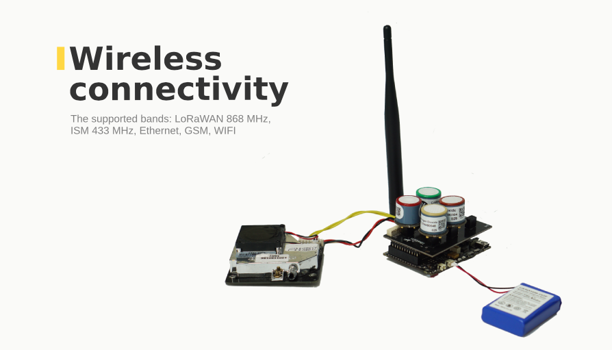 The supported bands: LORAWAN 868 MHz, ISM 433 MHz, Ethernet, GSM, WIFI