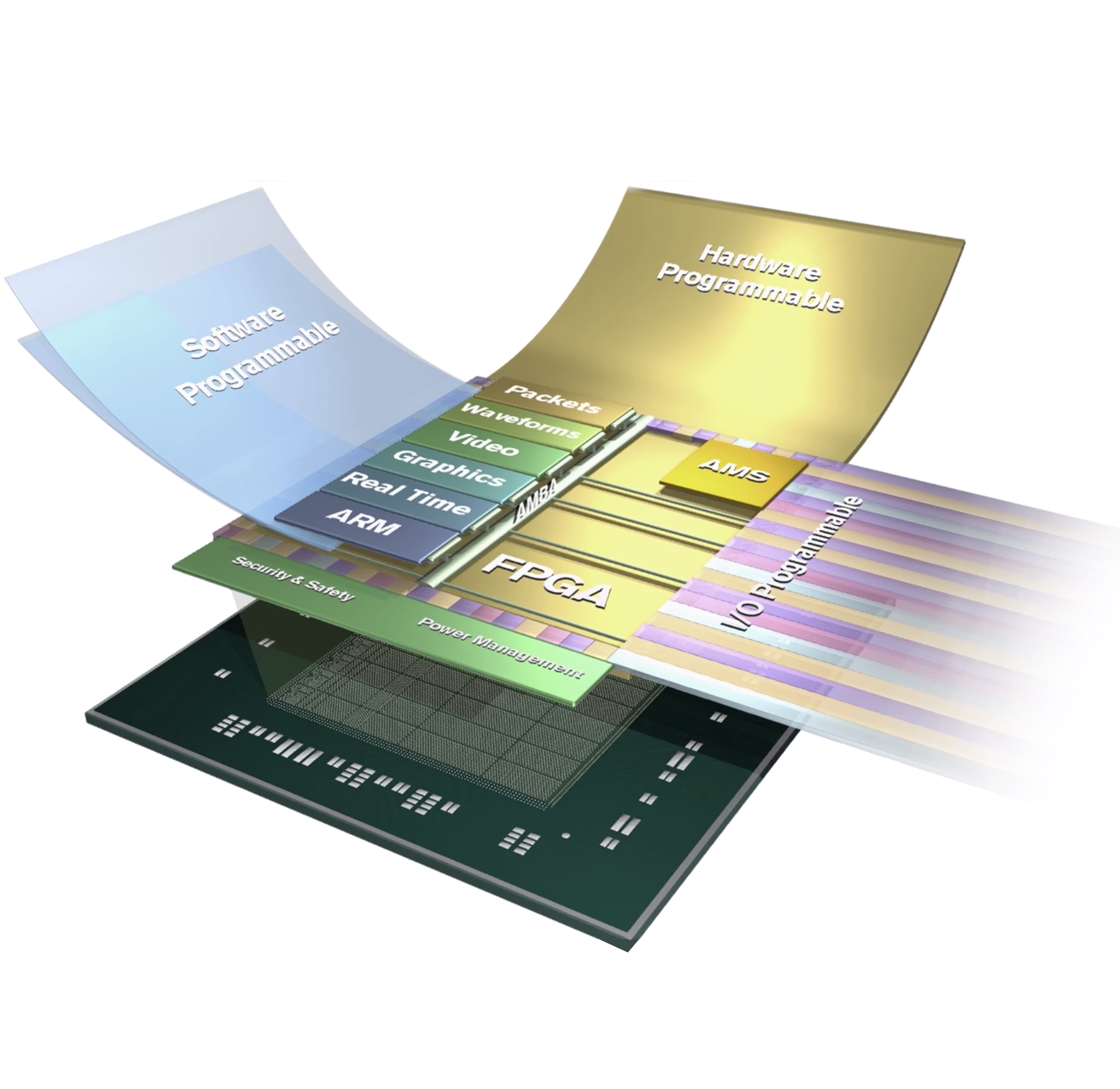 xilinx zynq ultrascale+ architecture promwad